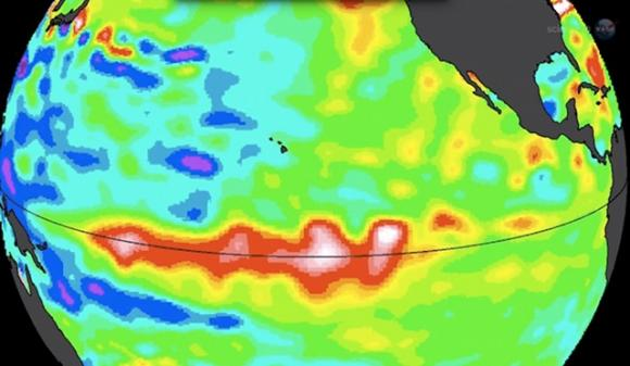 NASA image of Kelvin waves (in red) moving eastward from Indonesia toward South America.